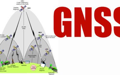 Systemy GNSS – Galileo, GPS, Glonass (28-29.10.2019)