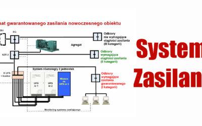Baterie akumulatorów i inne źródła zasilania rezerwowego stosowane w telekomunikacji (15-22 listopada 2021)